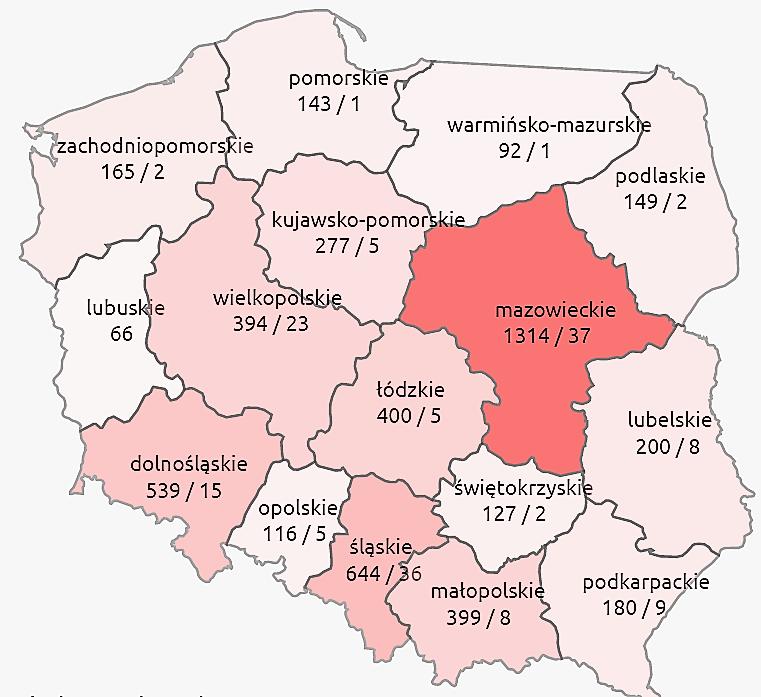 Corona In Polen
