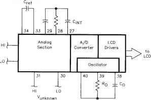 Making Meters With Chips  Radio Electronics 199302