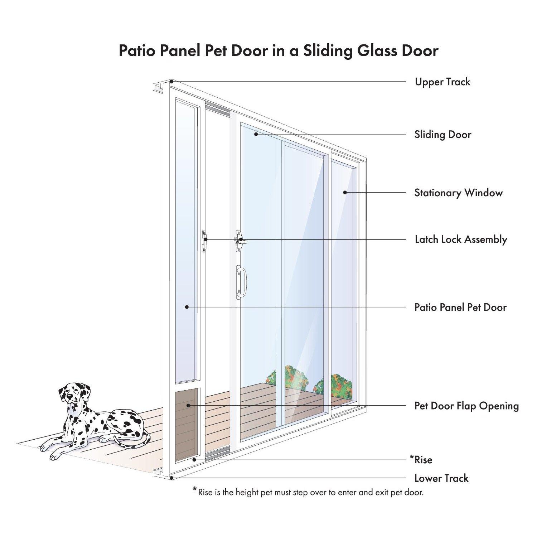 https www radiofence com freedom patio panel pet door for 96 doors