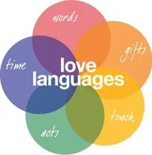 Do You Speak Your Spouse's Love Language?