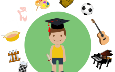 Why should parents pay Admin fees for extra mural activities?