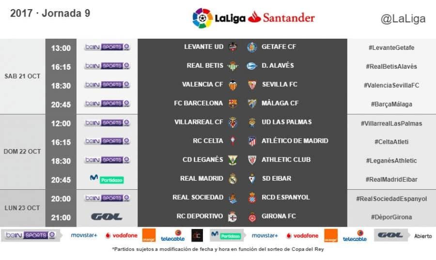 Horarios de la jornada 9 de LaLiga Santander 2017/18