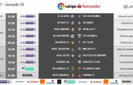 Ya se conocen los horarios de la 15ª jornada de LaLiga Santander