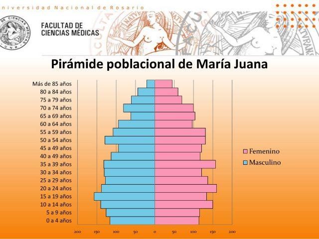 Informe Preliminar MARIA JUANA-4