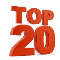 Internetowa Lista Przebojów TOP20