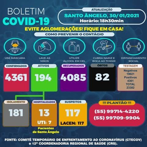 Santo Ângelo registra o 82º óbito por covid-19