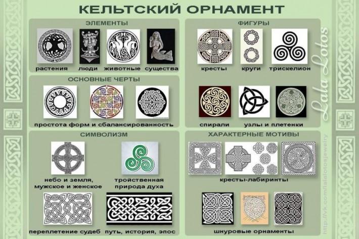 Тонкости европейского декора различных эпох.
