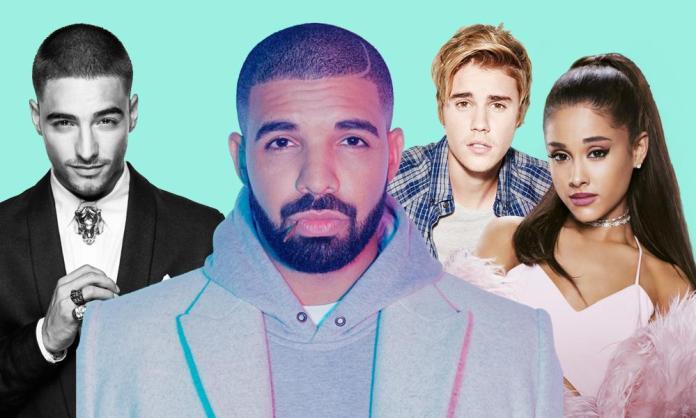 Artistas más escuchados en Spotify 2016