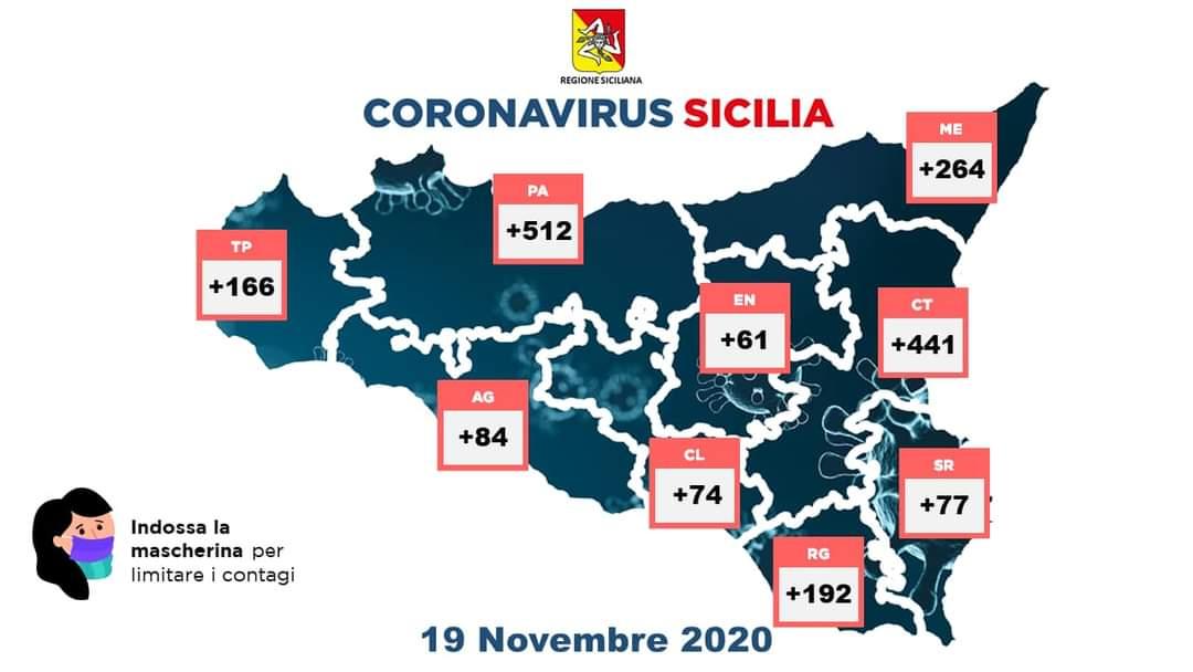 Coronavirus Sicilia. I dati aggiornati al 19 novembre | | Radio RTM Modica