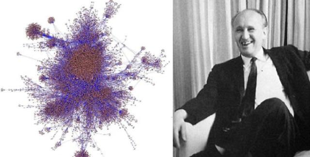 Los grafos de Paul Turan