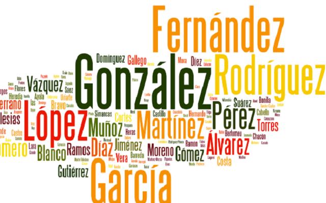 El origen de los apellidos Miranda, Fernández (Fernandes), Ramos y Romero