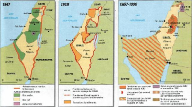 ¿De qué fronteras de Israel hablamos? (3ª parte)
