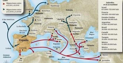 sefardi europa oriental