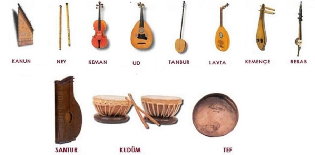Turkish Music, with Ethnomusicologist Dorit Klebe