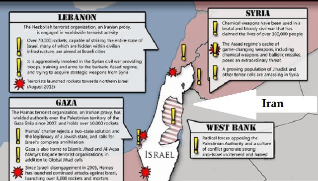 Las cuatro principales amenazas a Israel