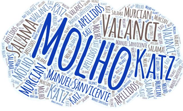 El origen de los apellidos Katz, Salama, Murcian, Valanci y Molho