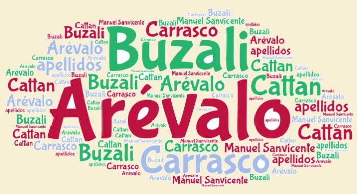 El origen de los apellidos Arévalo, Buzali, Carrasco y Cattan