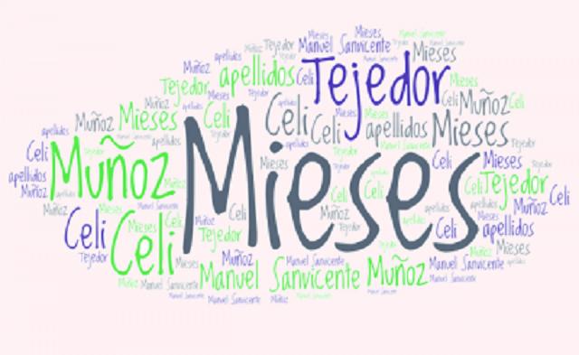 El origen de los apellidos Mieses, Tejedor, Muñoz y Celi