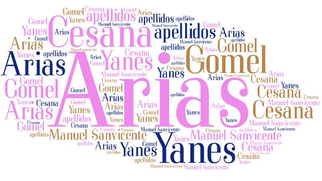 El origen de los apellidos Arias, Cesana, Yanes y Gomel