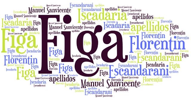 El origen de los apellidos Escandarani, Figa y Florentín