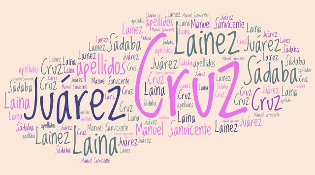 El origen de los apellidos Juárez, Cruz, Sádaba y Layna o Laynez