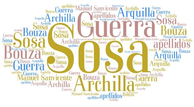 El origen de los apellidos Bouza, Guerra, Sosa y Archilla