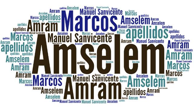 El origen de los apellidos Amselem, Marcos y Amram
