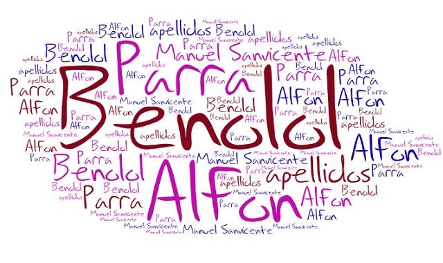 El origen de los apellidos Benolol, Alfón y Parra