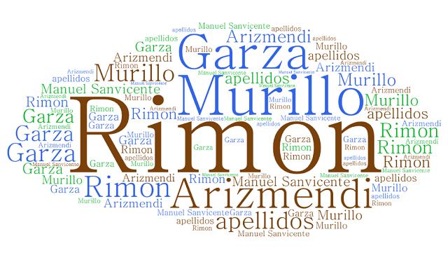 El origen de los apellidos Rimón, Murillo, Arizmendi y Garza