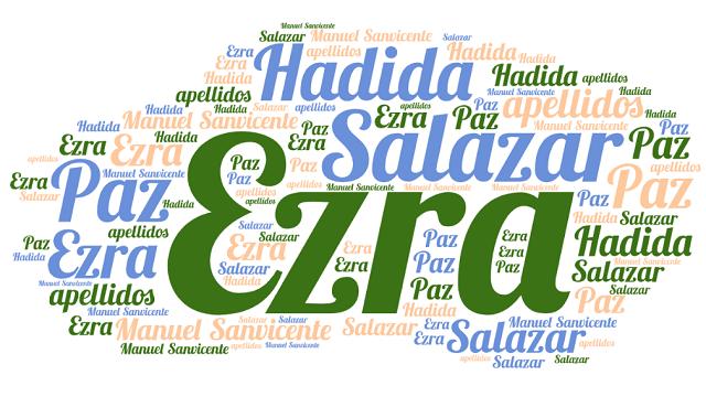 El origen de los apellidos Ezra, Salazar, Hadida y Paz