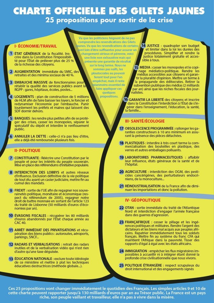 I 25 punti programmatici della 'Carta Ufficiale dei Gilets Jaunes'