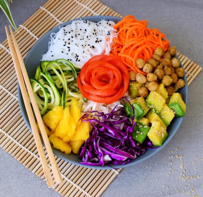 La dieta vegana è davvero migliore per l'ambiente? Proprio no!