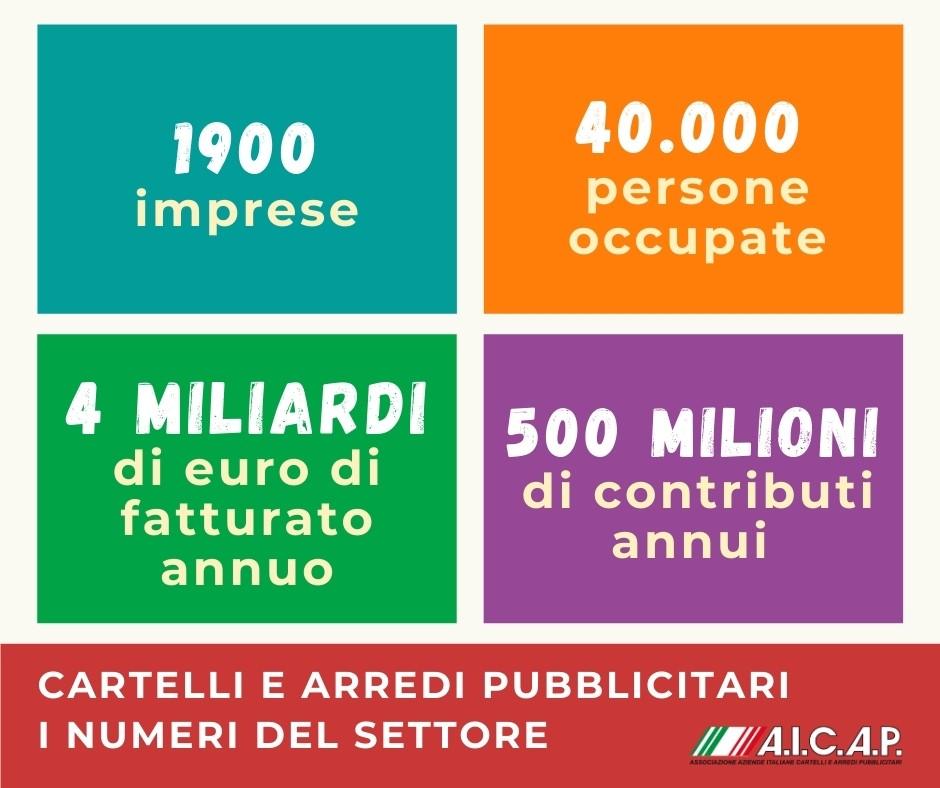 Palermo, Emergenza Covid-19, quasi duemila aziende dimenticate dallo Stato. «Politica e Stato ci usano da secoli, ma ora negano i ristori e ci mettono la patrimoniale».
