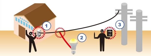 deteksi-pencurian-listrik-dengan-cm3286-01