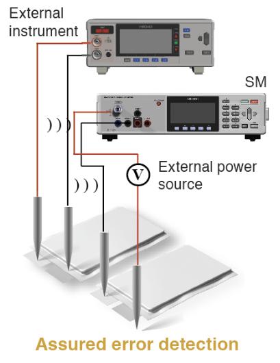 Hioki SM7120 price resistance meter