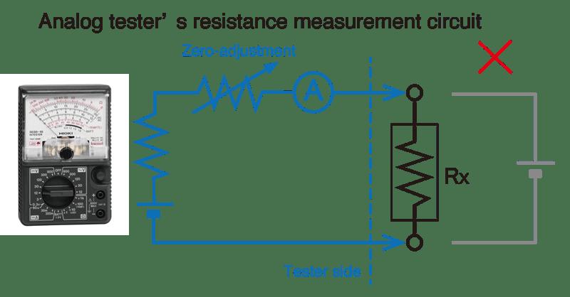 Cara mengukur resistansi internal baterai dengan tester baterai dan aplikasi pengukuran lainnya