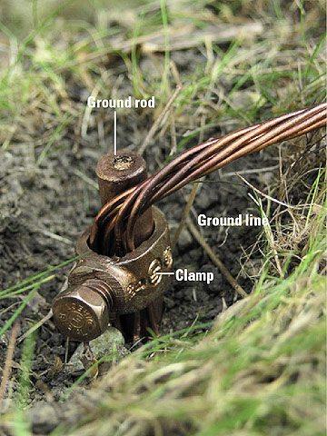 ground-rod