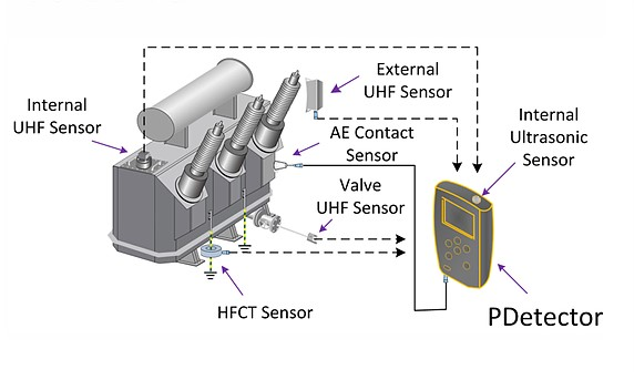 partial-discharge-detector-pdetector-pmdt