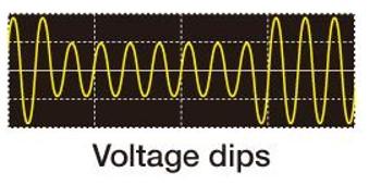 permasalahan-kualitas-daya-listrik-voltage-sag-dip