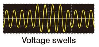 permasalahan-power-quality-voltage-swell
