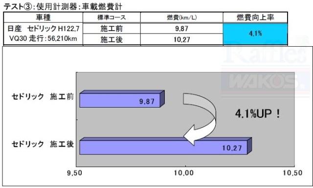 RECS施工による燃費計測3