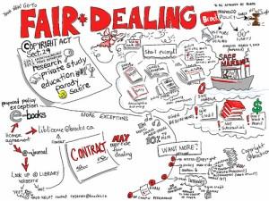 Fair dealing