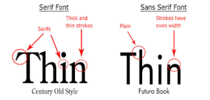 serif-and-sans-serif-fonts