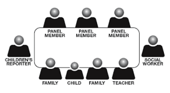 Childrens hearing panel