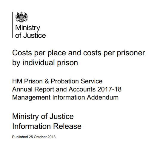 Click to Download: 'Costs per place and costs per prisoner by individual prison'