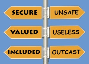 a sign showing 3 sets of opposite directions: secure/unsafe, valued/useless/ included, outcast - demonstrating the requirement to make choices between opposing directions