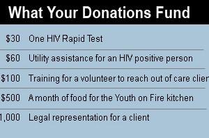 aidswalk_fund