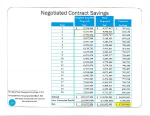 water-management-presentation-negotiated-contract-savings-page-001