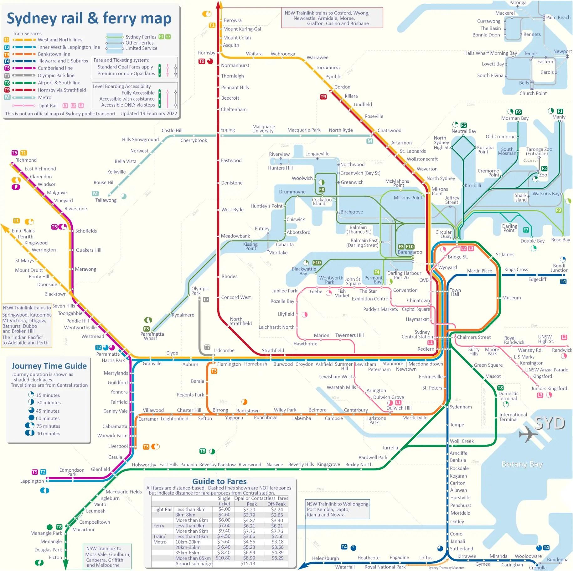 Electric Metrolink Lines Pacific