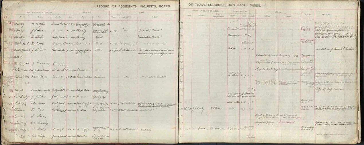 railway accidents records book